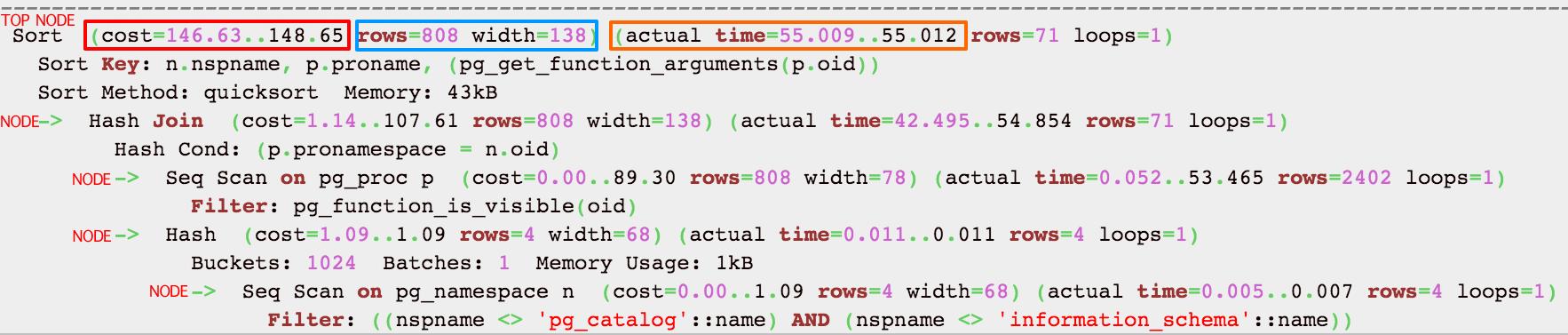 Performance Tuning Queries in PostgreSQL | Geeky Tidbits